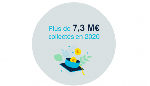 Collecte 2020